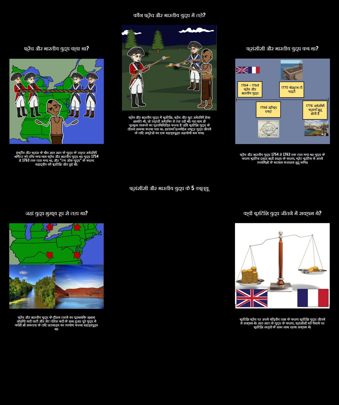 फ्रांसीसी और भारतीय युद्ध 5 Ws