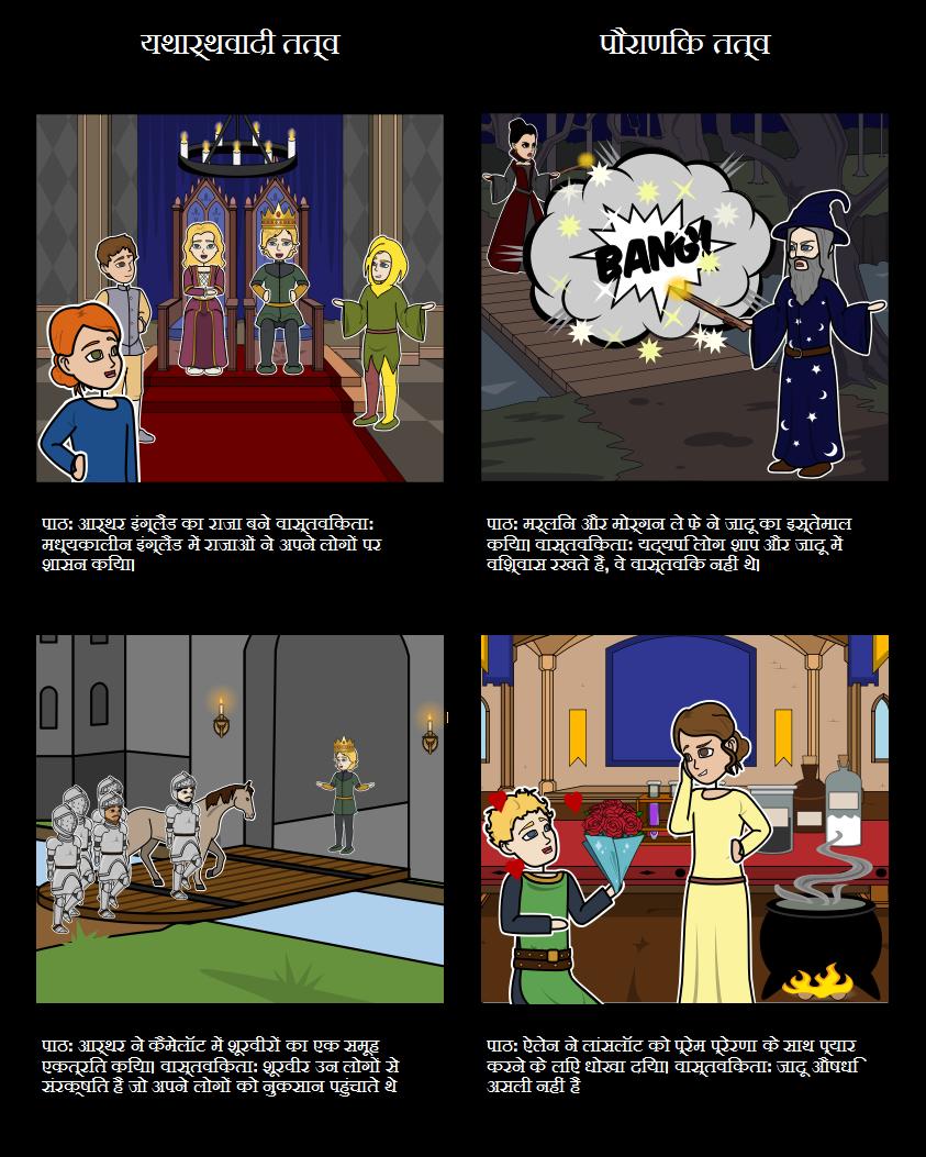 राजा आर्थर - तथ्य या गल्प?