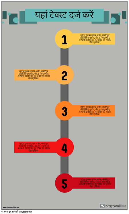 यात्रा का नक्शा जानकारी -1