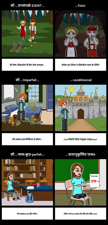 """""""सी"""" फ्रेंच में निर्माण"""