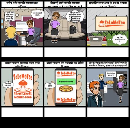 ग्राहक यात्रा - उदाहरण