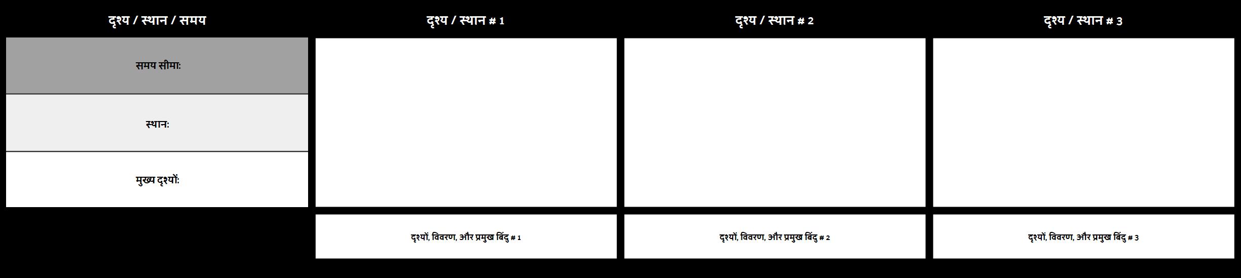 दृश्य योजनाकार उदाहरण