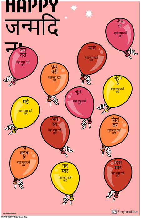 जन्मदिन चार्ट पोस्टर