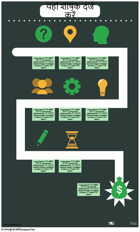 डिजाइन सोच जानकारी -1