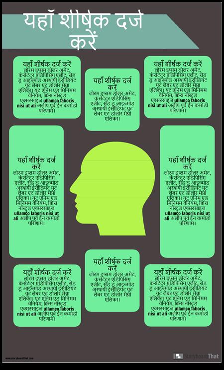 व्यक्ति की जानकारी -2