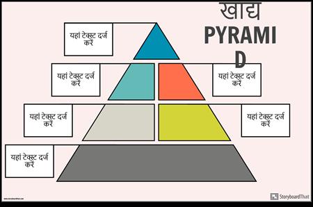 फूड पिरामिड पोस्टर