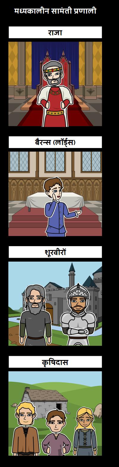 एक मध्यकालीन पर्व Feudal प्रणाली