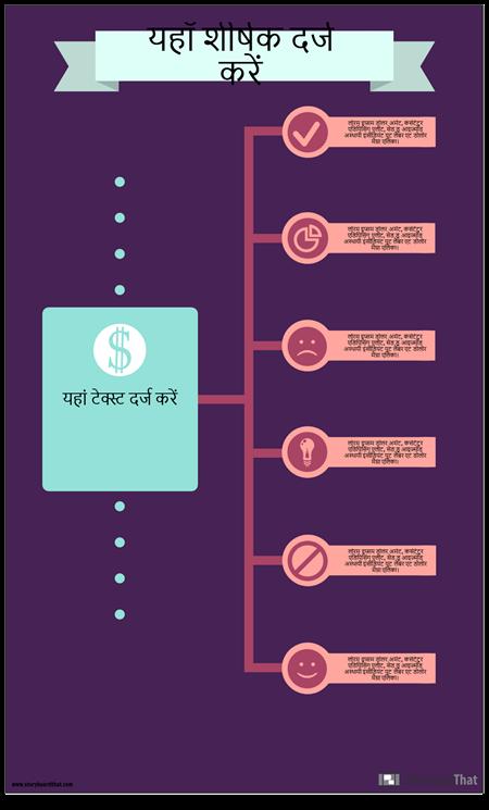 वित्तीय जानकारी -3