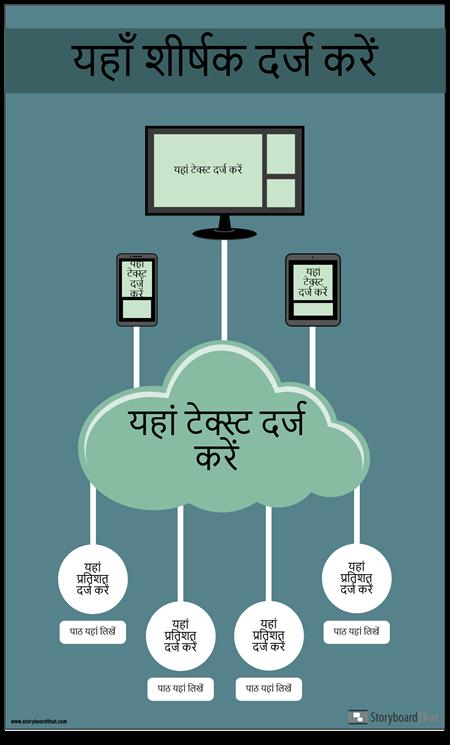 तकनीकी जानकारी -2