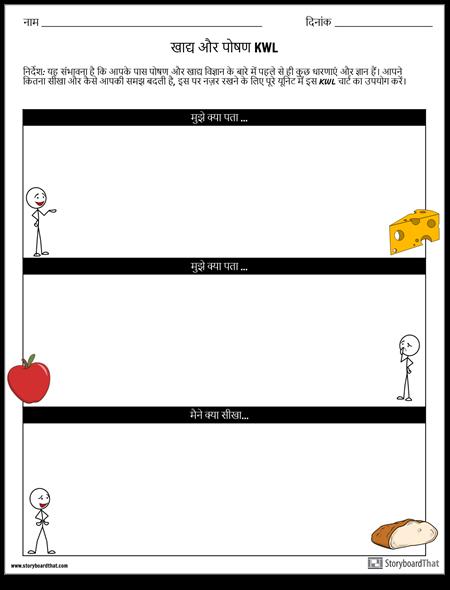 खाद्य और पोषण KWL चार्ट