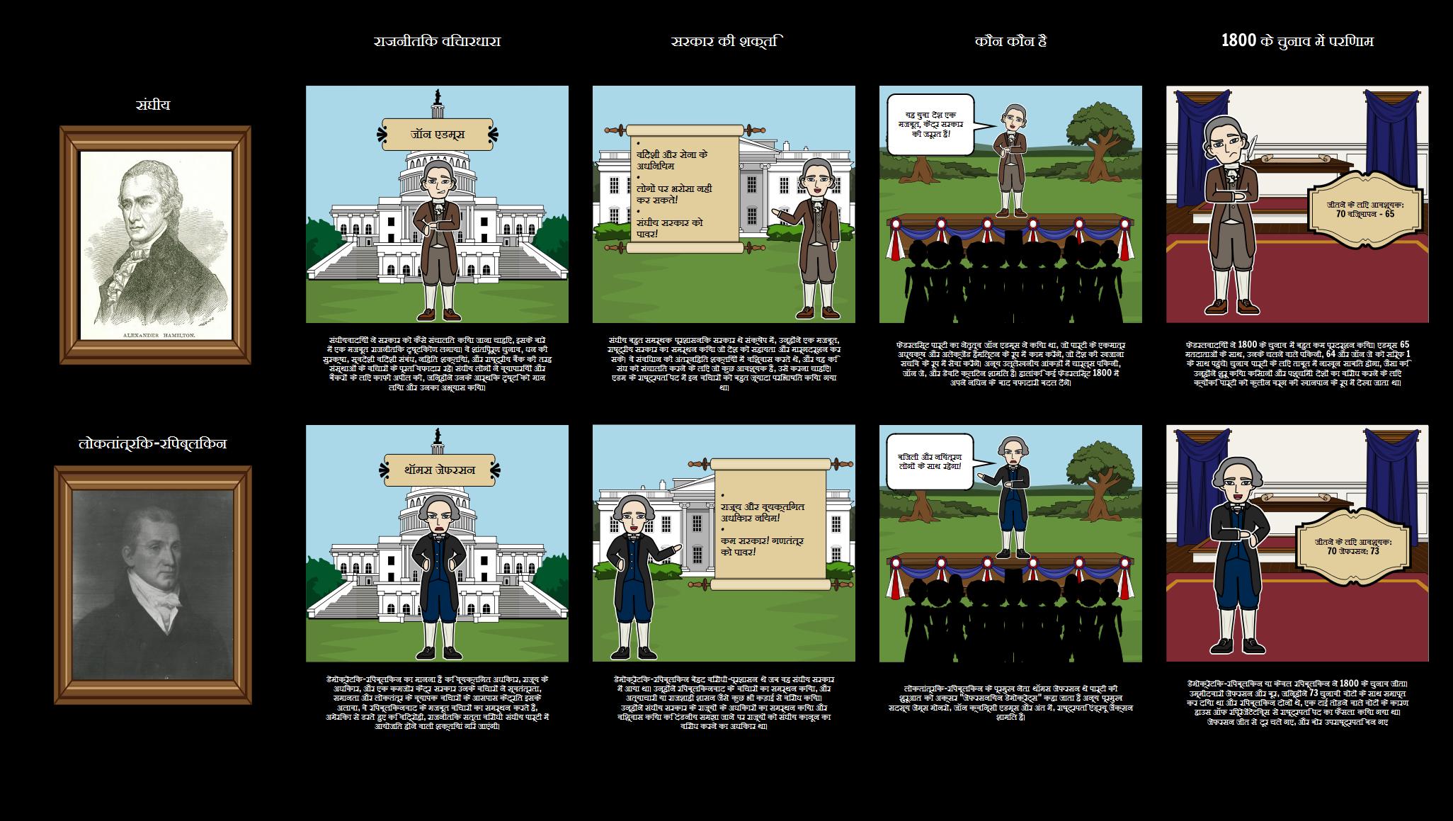 1800 के चुनाव - Federalists बनाम डेमोक्रेटिक रिपब्लिकन