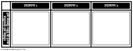 3 उदाहरण चार्ट