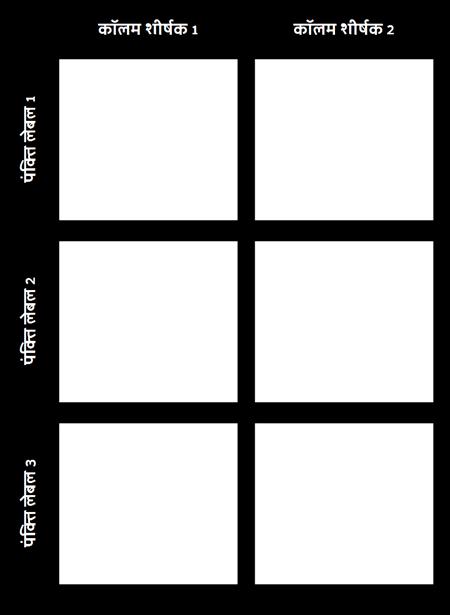 3x2 चार्ट खाका
