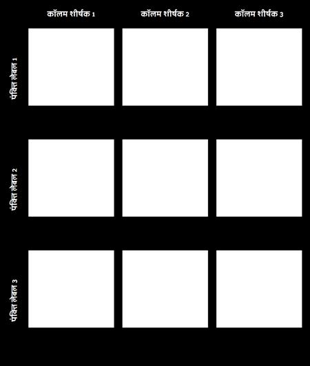 3x3 चार्ट खाका