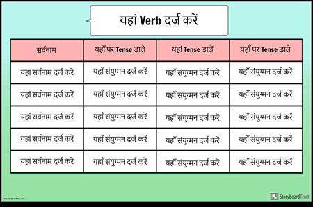 Verb Conjugation Chart Poster