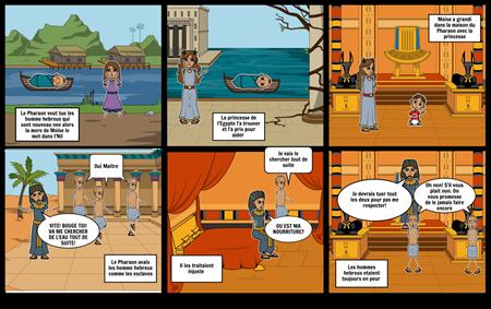 Naissance et education de Moise