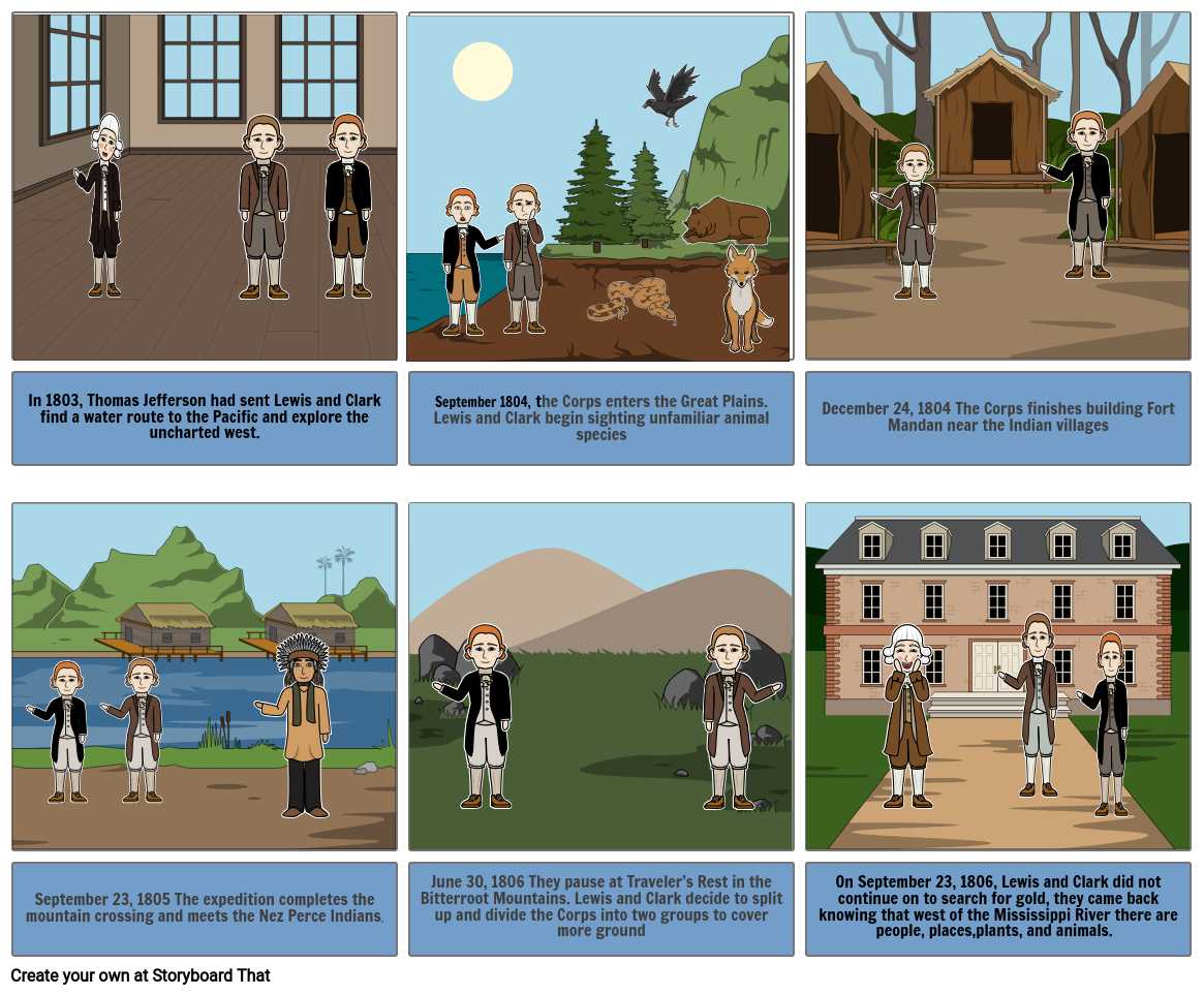 Lewis and Clark Travels
