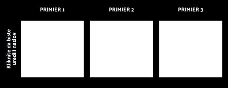 3 Primjer Grafikona