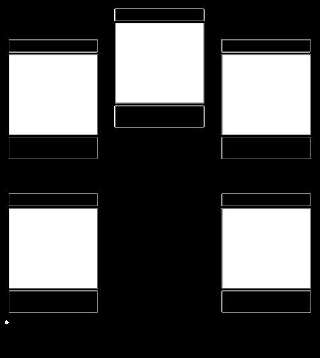 5 Predložak Karte za Pauk Stanica