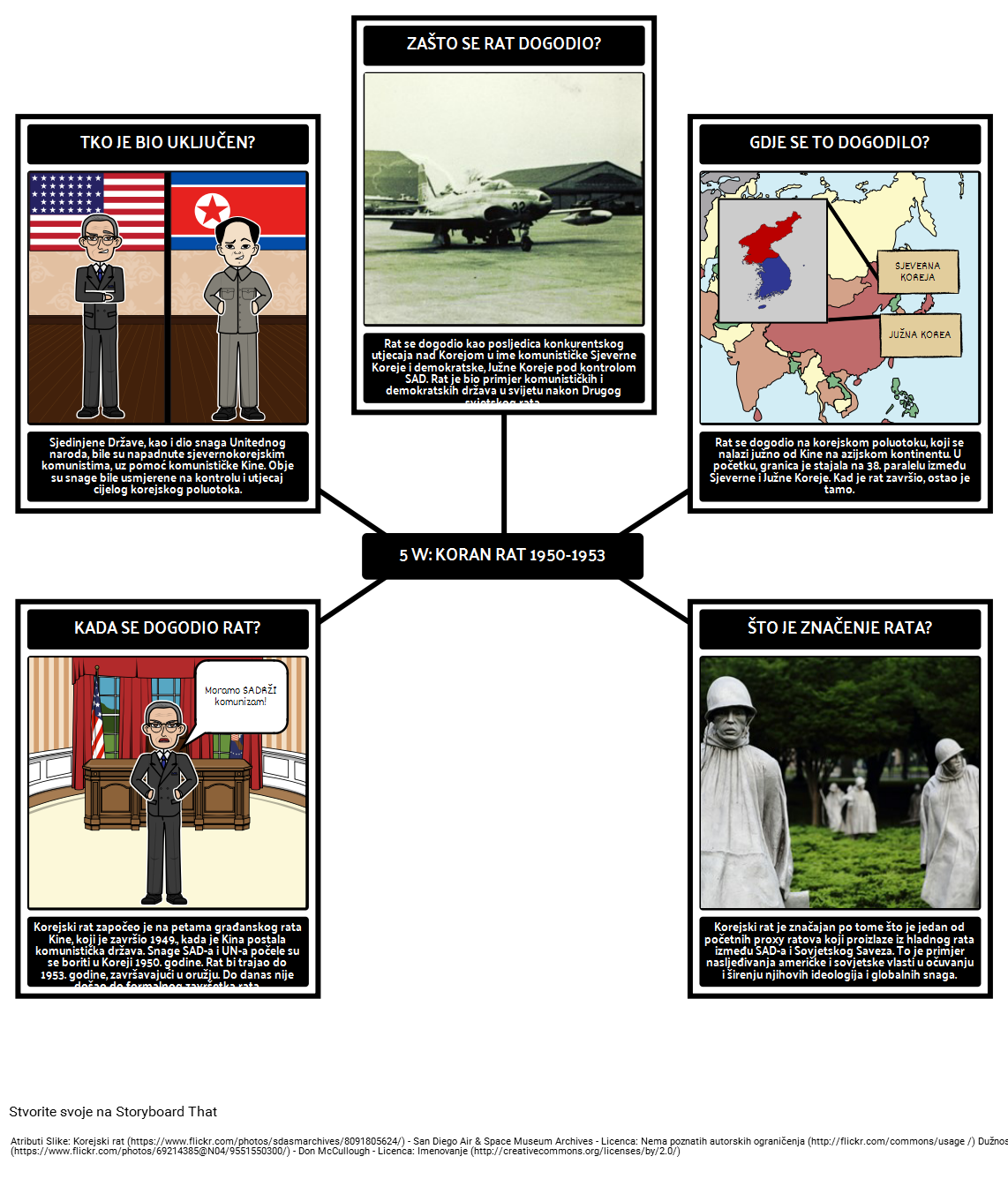 5 WS - Hladni rat - Korejski rat: 1950-1953