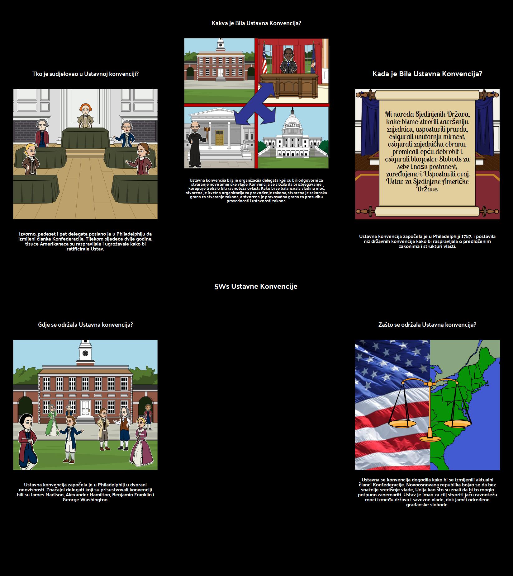 5W Ustavne Konvencije