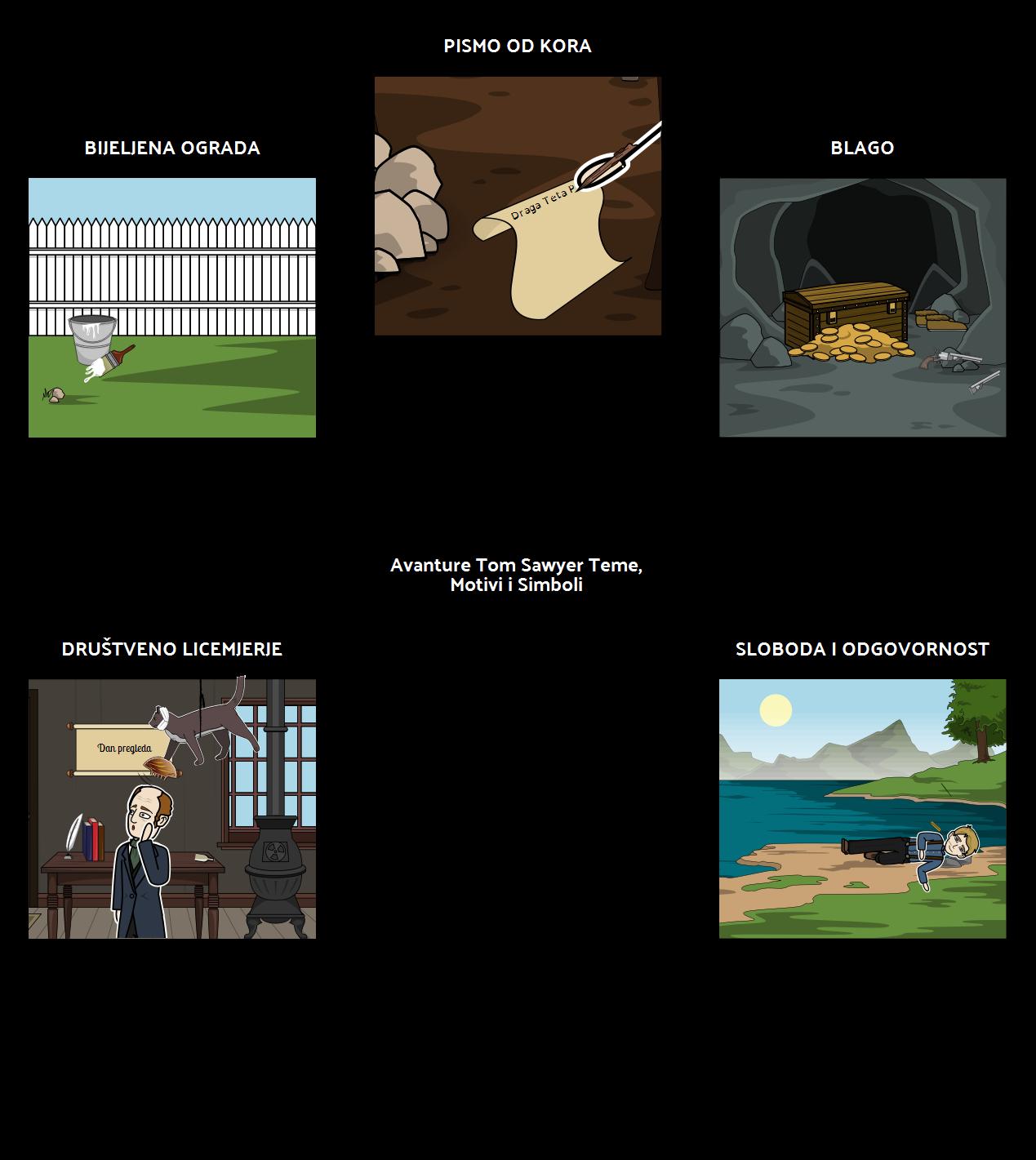 Avanture Tom Sawyer Teme, Motivi i Simboli