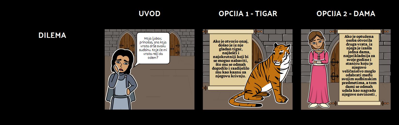 Dama ili Tigar Dilema