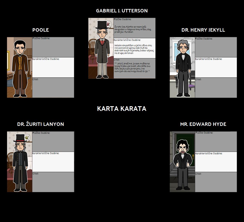 Dr. Jekyll i Gospodin Hyde Karakterne Karte