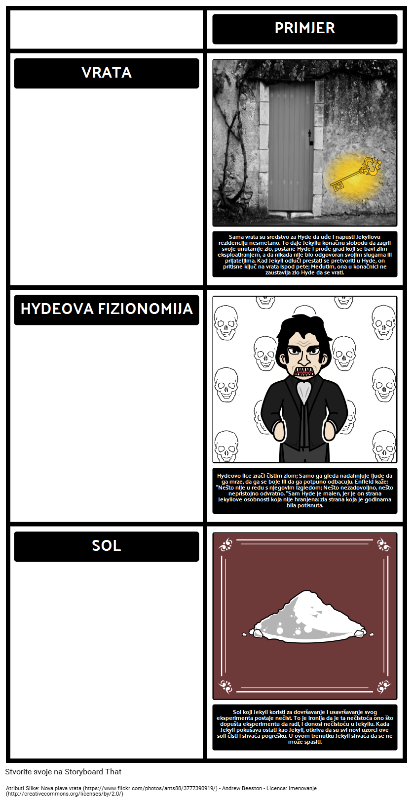 Dr. Jekyll i Mr. Hyde Teme, Motivi i Simboli