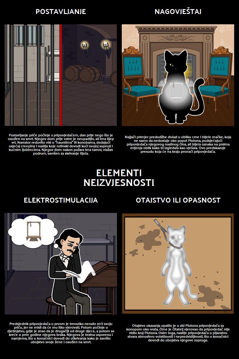 Elementi Suspenzije u Crnoj Mači