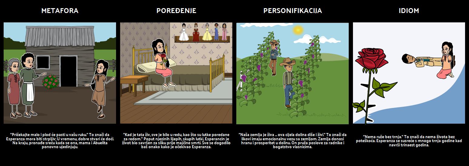 Figurativni Jezik u Esperanza Risingu