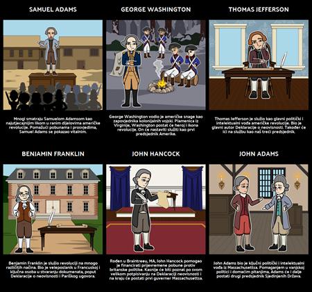 Glavne Figure Američke Revolucije