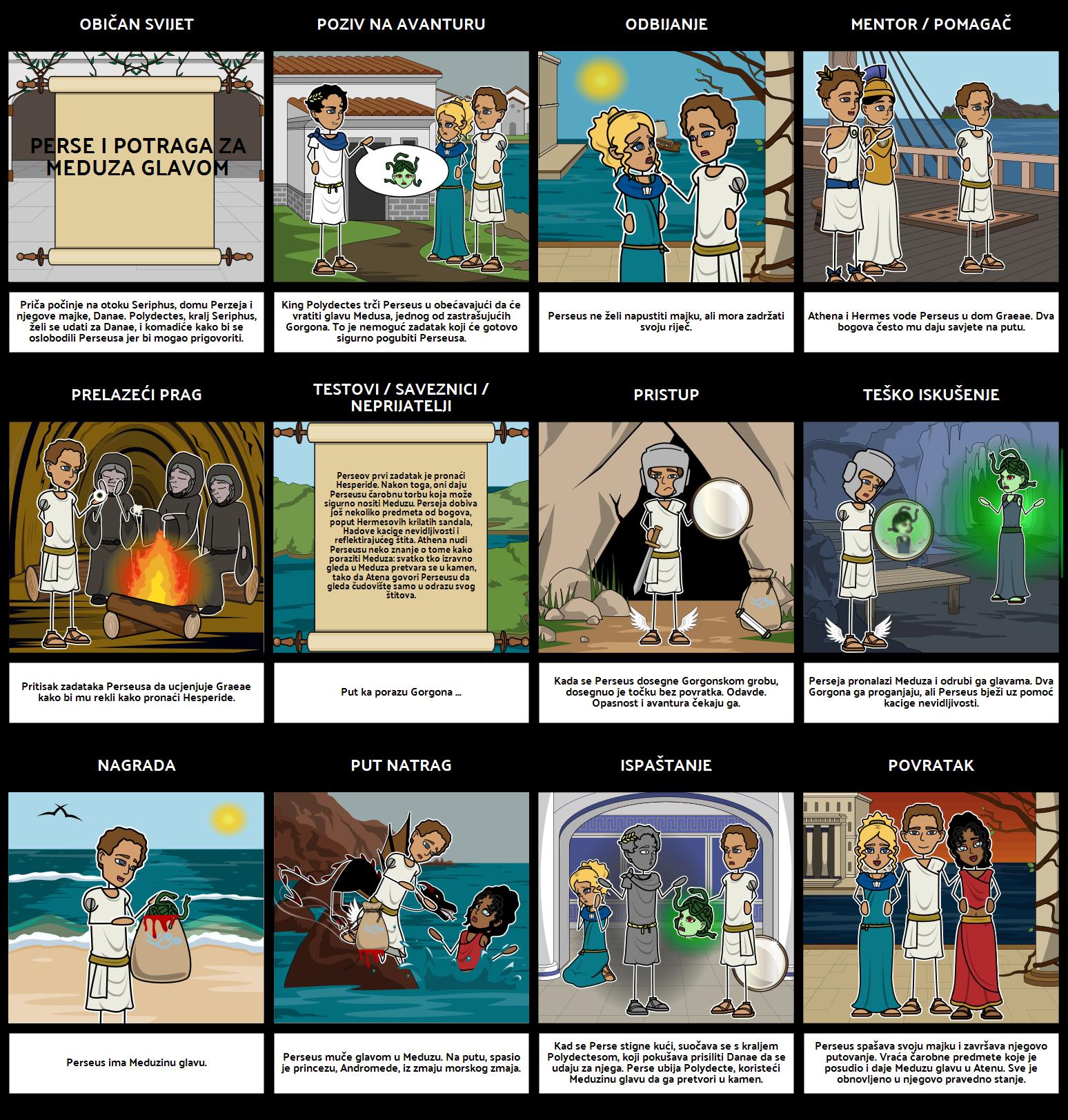 Grčka Mitologija - Herojsko Putovanje Perseusa