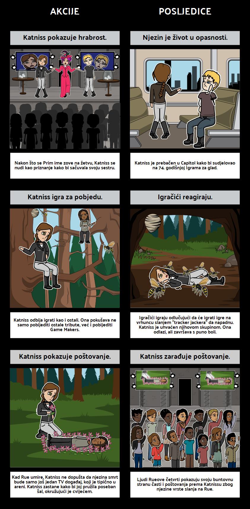 Igre Gladi - Uzrok i Učinak