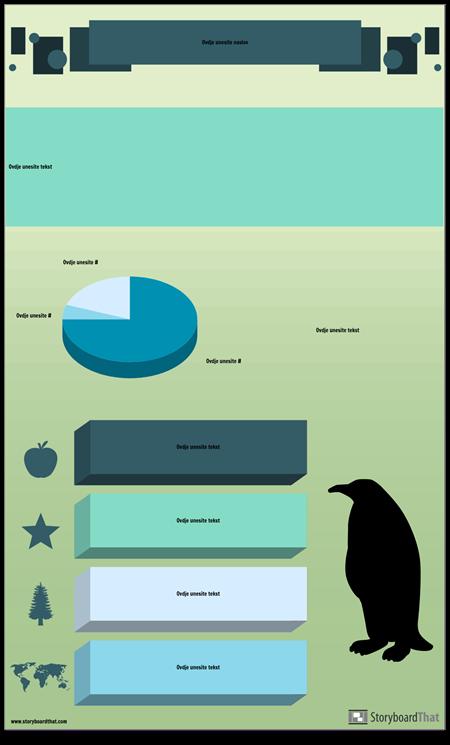 Infografski Podaci o Klasifikaciji Životinja