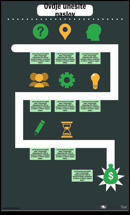Informacije o Dizajnerskom Razmišljanju-1