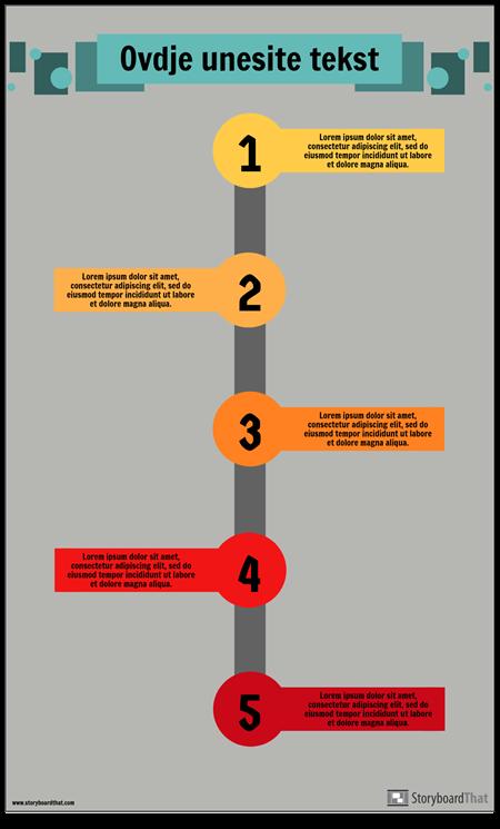 Informacije o Putovanju na Karti-1