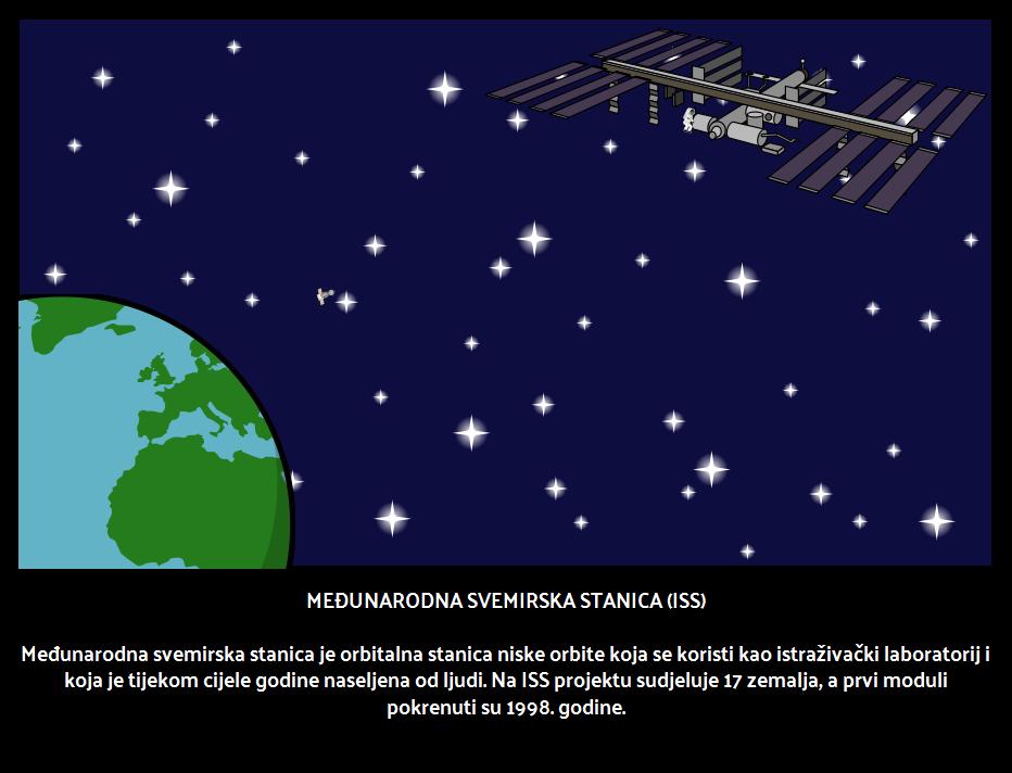 Internacionalna Svemirska Postaja