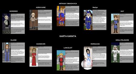 Jednokratna i Buduća Karta Kraljeva Karata