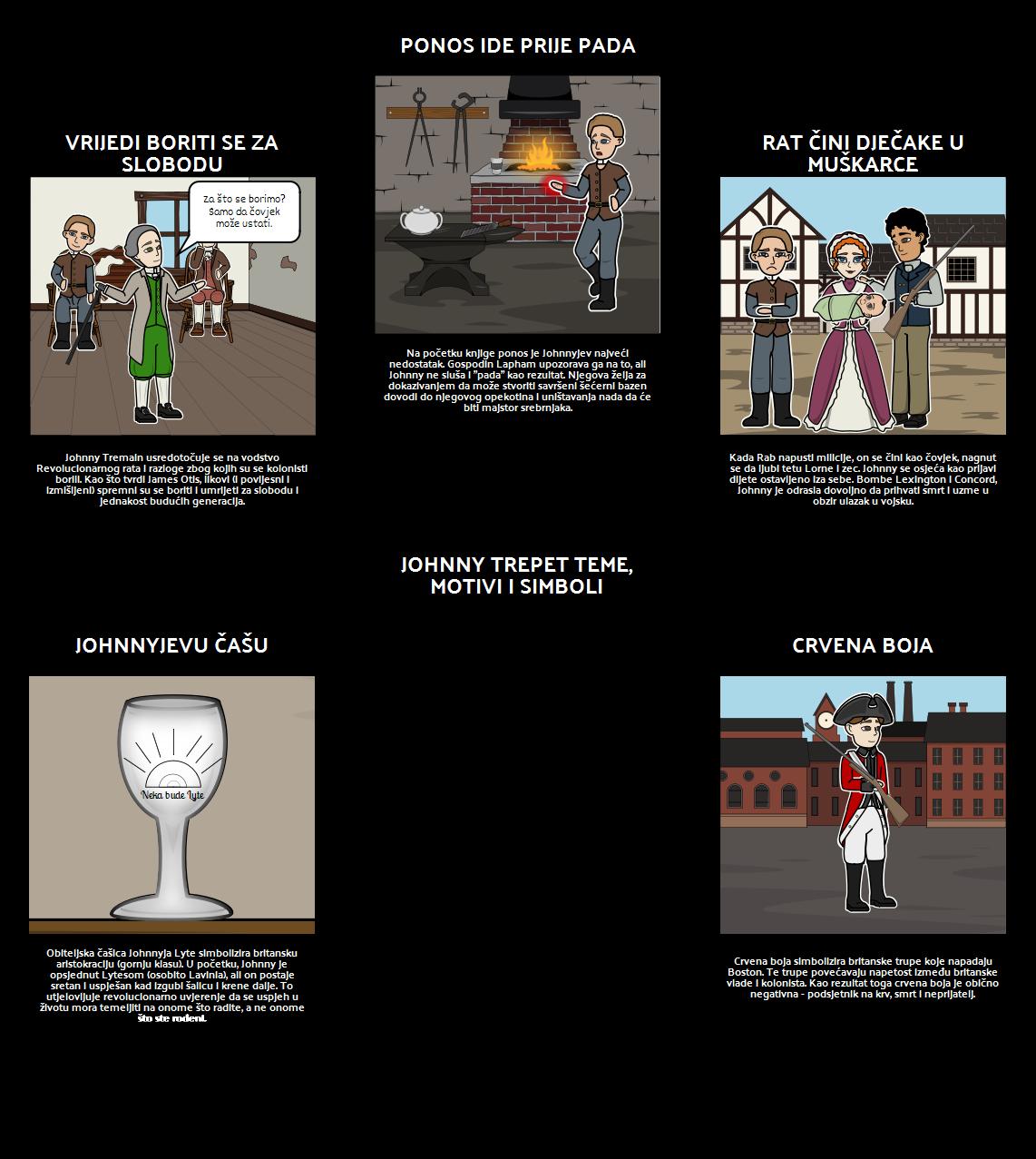 Johnny Tremain Teme, Motivi i Simboli