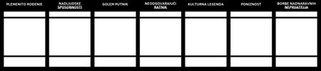 Karakteristike Radnog Liste Predložaka Epskih Heroja