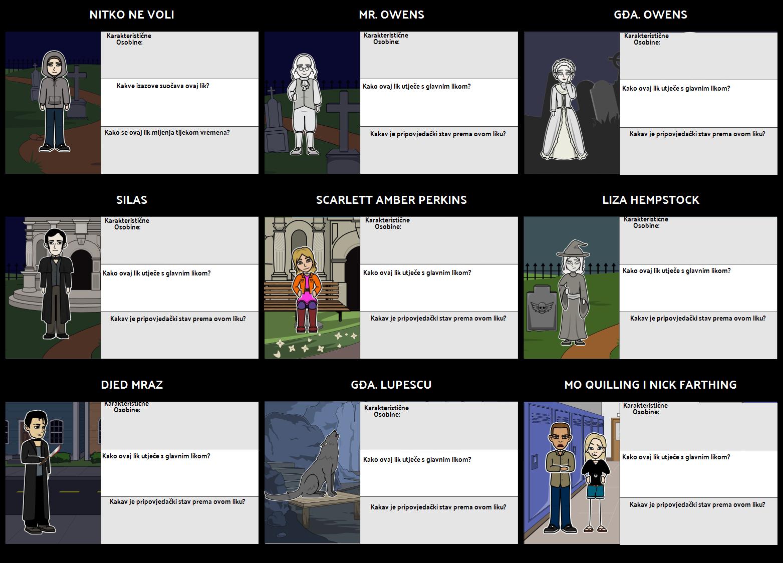 Karakterna Karta Karitativne Knjige