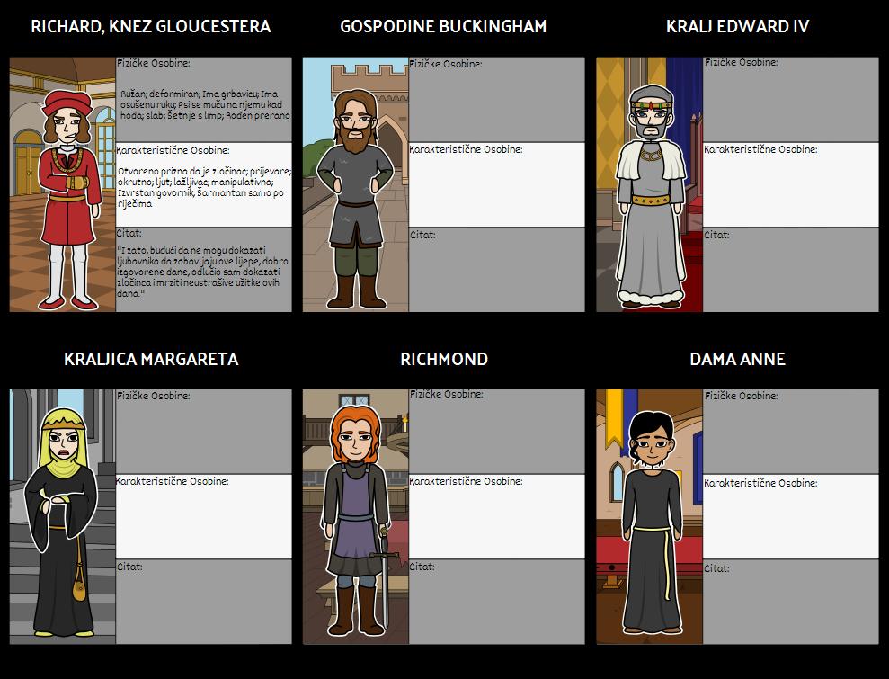 Karakterna Karta za Tragediju Richarda III