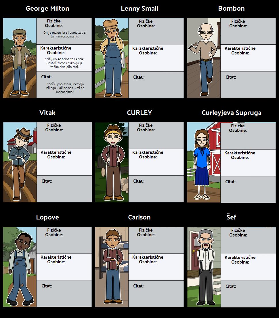 Karte Znakova Miševa i Muškaraca