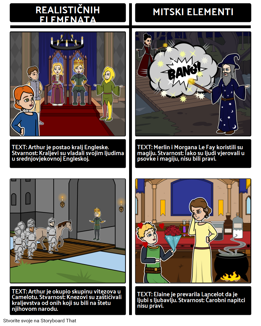 King Arthur - Činjenica ili Fantastika?