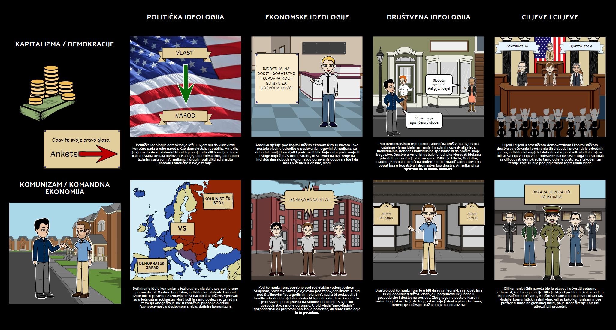 Komparativna Grid - Hladni rat - Komunizam vs. Kapitalizam / Demokracija