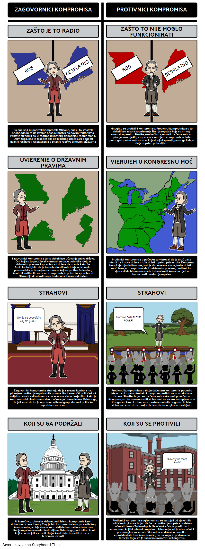 Kompromis Missouri iz 1820. godine - predlagatelji i protivnici