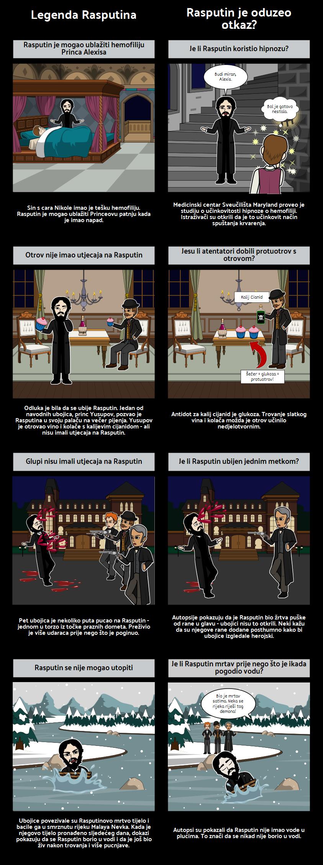 Komunizam i Ruska Revolucija - Debunking Rasputin