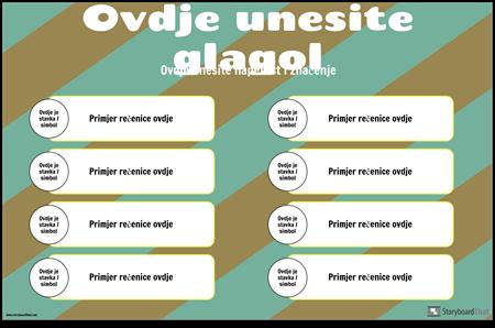 Konjugacija Glagola Rečenicama
