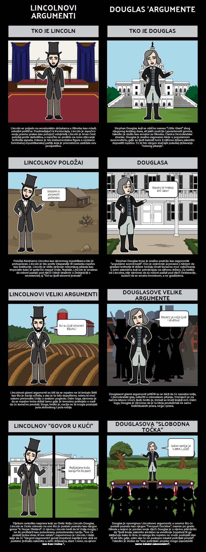 Lincoln Douglas Raspravlja